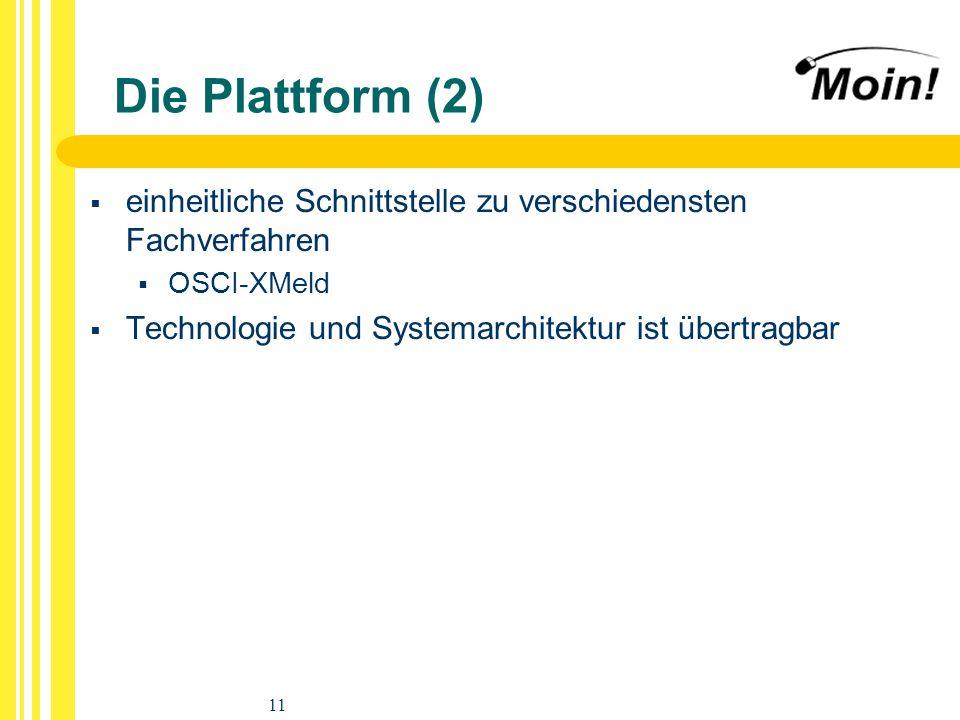 Die Plattform (2) einheitliche Schnittstelle zu verschiedensten Fachverfahren.
