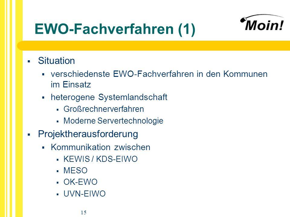 EWO-Fachverfahren (1) Situation Projektherausforderung