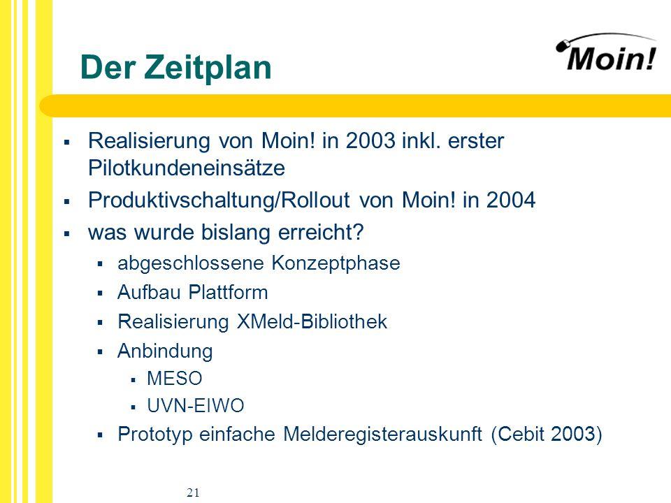 Der Zeitplan Realisierung von Moin! in 2003 inkl. erster Pilotkundeneinsätze. Produktivschaltung/Rollout von Moin! in 2004.