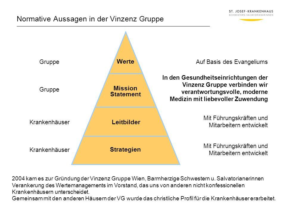 Normative Aussagen in der Vinzenz Gruppe