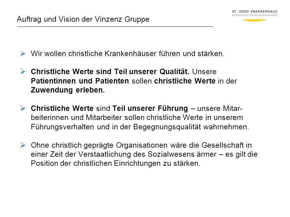 Auftrag und Vision der Vinzenz Gruppe