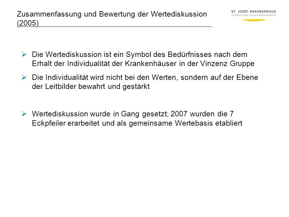 Zusammenfassung und Bewertung der Wertediskussion (2005)