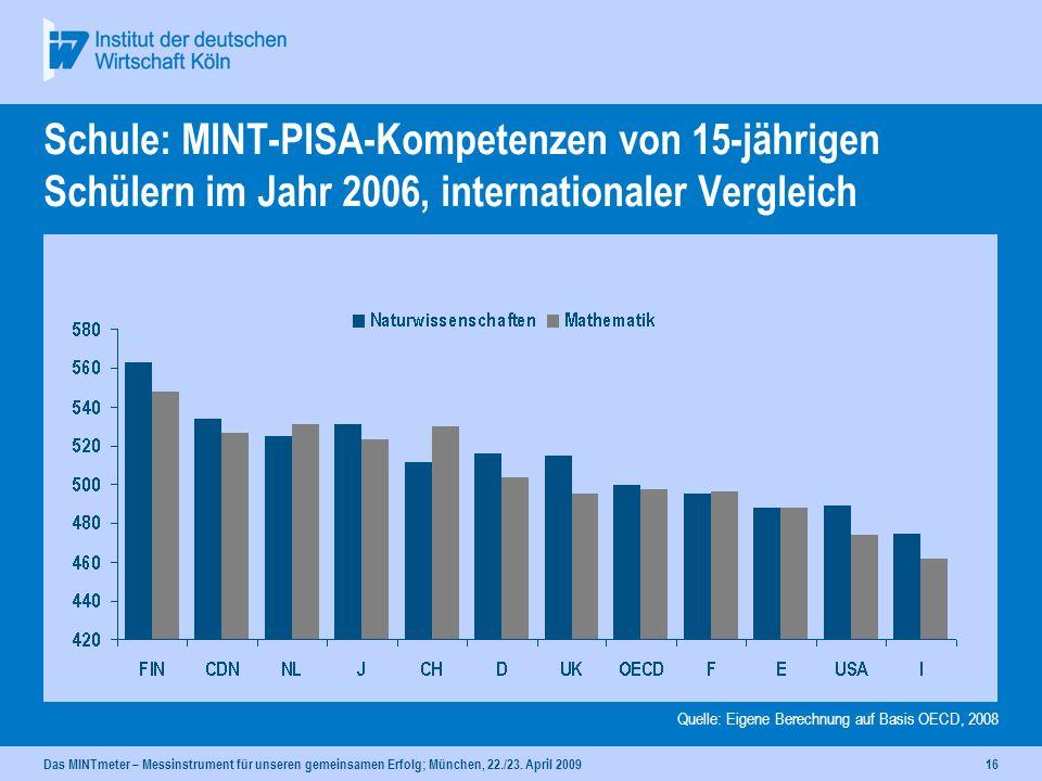 Schule: MINT-PISA-Kompetenzen von 15-jährigen Schülern im Jahr 2006, internationaler Vergleich