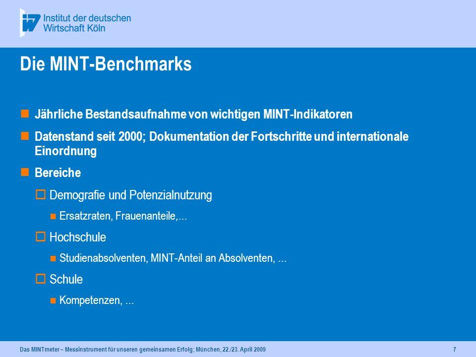 Die MINT-Benchmarks Jährliche Bestandsaufnahme von wichtigen MINT-Indikatoren.