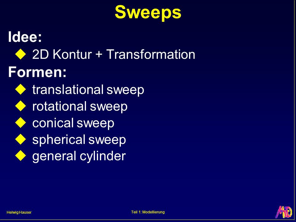 Sweeps Idee: Formen: 2D Kontur + Transformation translational sweep