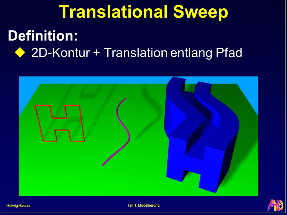 Translational Sweep Definition: 2D-Kontur + Translation entlang Pfad