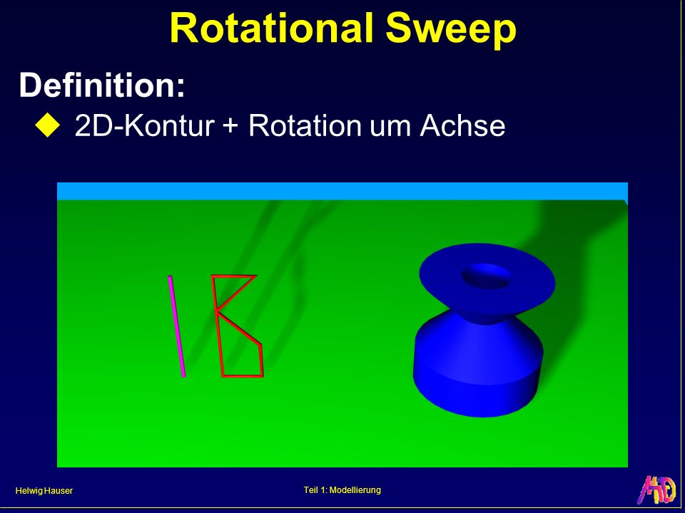 Rotational Sweep Definition: 2D-Kontur + Rotation um Achse