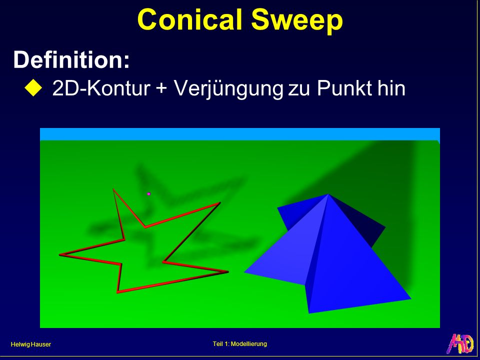 Conical Sweep Definition: 2D-Kontur + Verjüngung zu Punkt hin