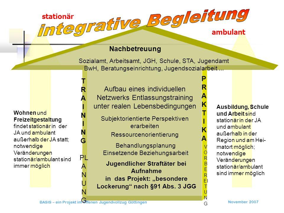 integrative Begleitung
