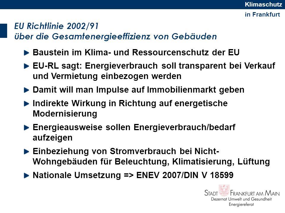 EU Richtlinie 2002/91 über die Gesamtenergieeffizienz von Gebäuden