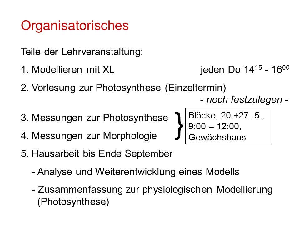 } Organisatorisches Teile der Lehrveranstaltung: