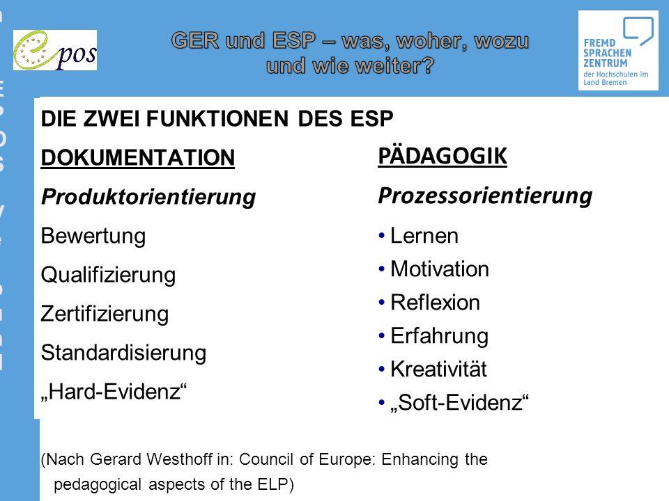 Organisation: EPOS-Verbund