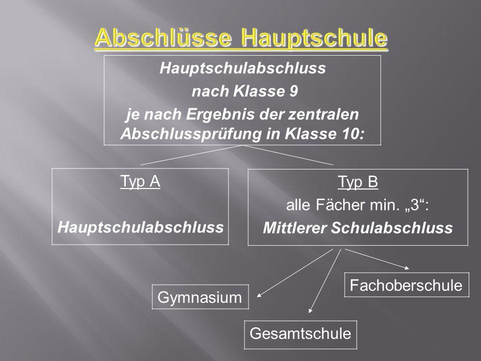 Abschlüsse Hauptschule