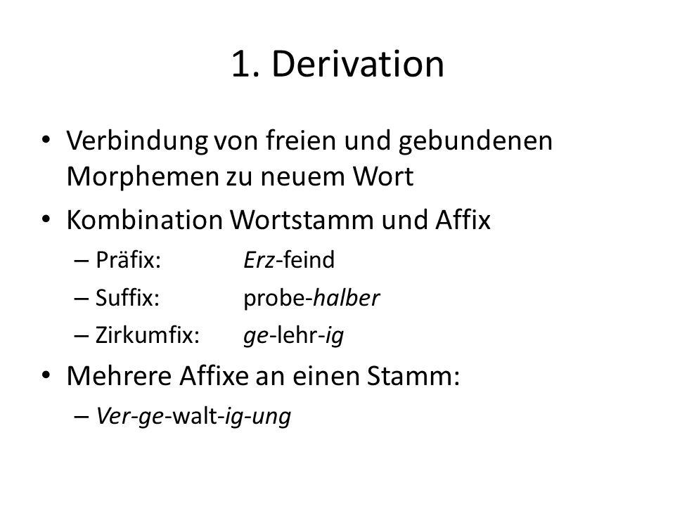 1. Derivation Verbindung von freien und gebundenen Morphemen zu neuem Wort. Kombination Wortstamm und Affix.