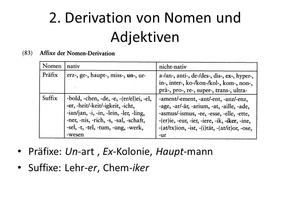 Großartig Präfix Und Suffix Arbeitsblatt Ks2 Bilder - Super Lehrer ...