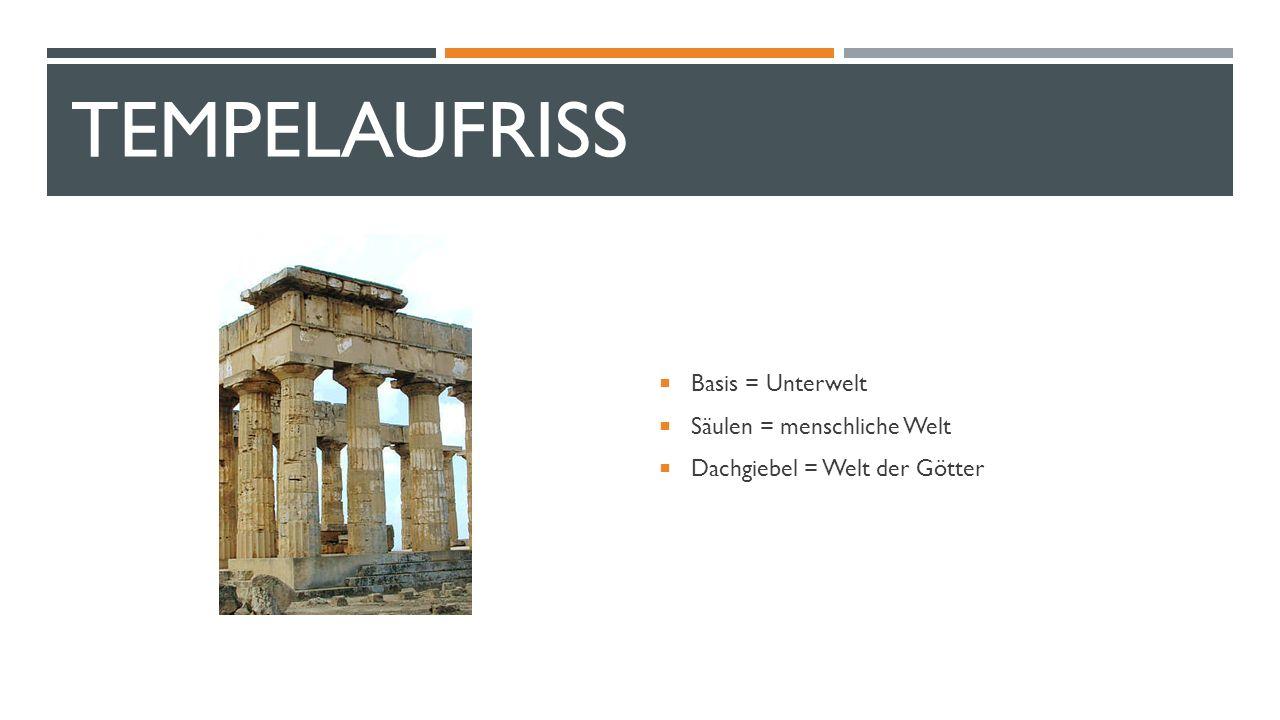 TempelaufRiss Basis = Unterwelt Säulen = menschliche Welt