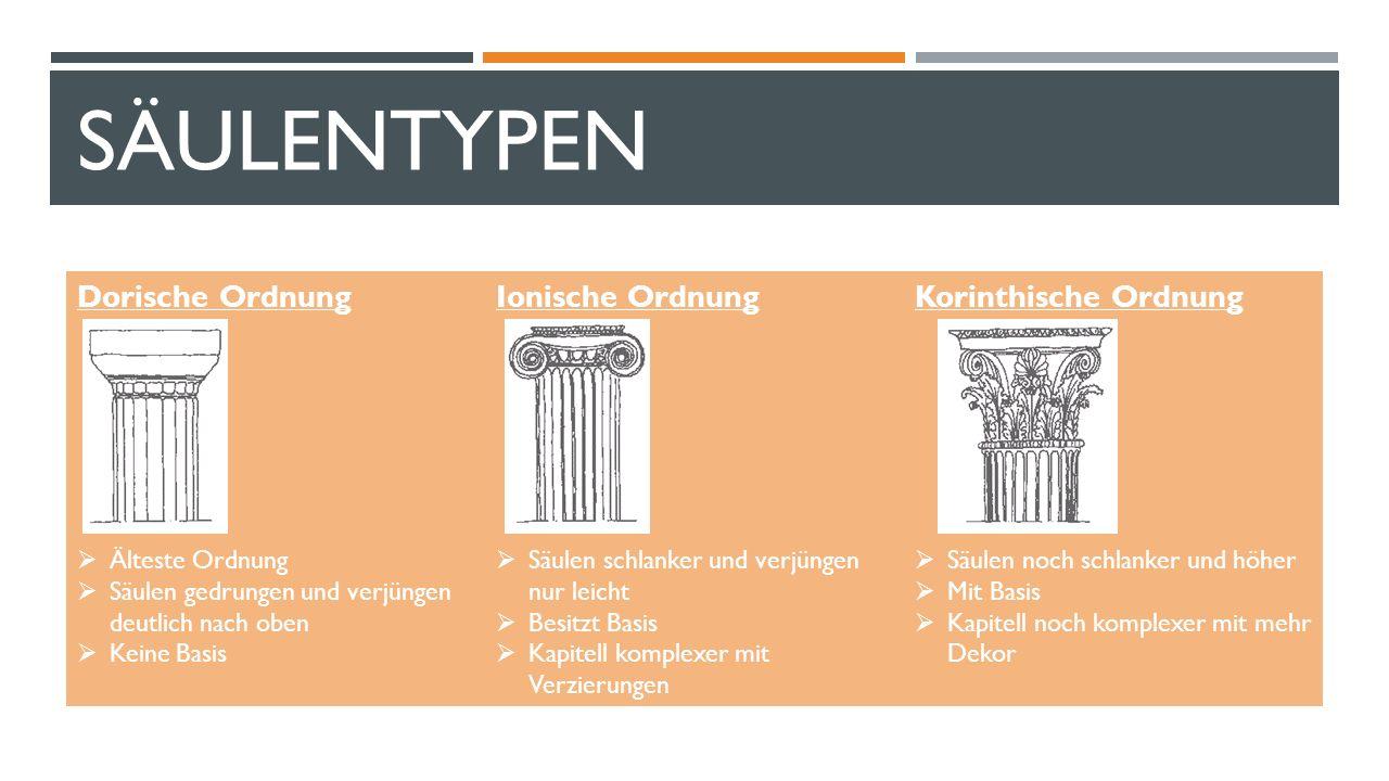 Säulentypen Dorische Ordnung Ionische Ordnung Korinthische Ordnung