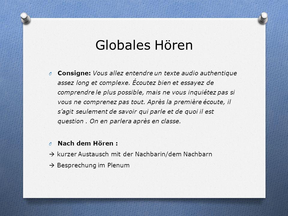 Globales Hören