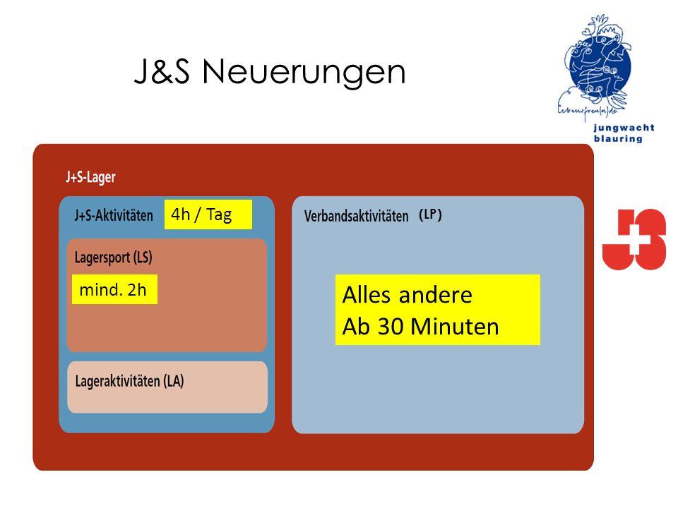 J&S Neuerungen (LP) 4h / Tag mind. 2h Alles andere Ab 30 Minuten
