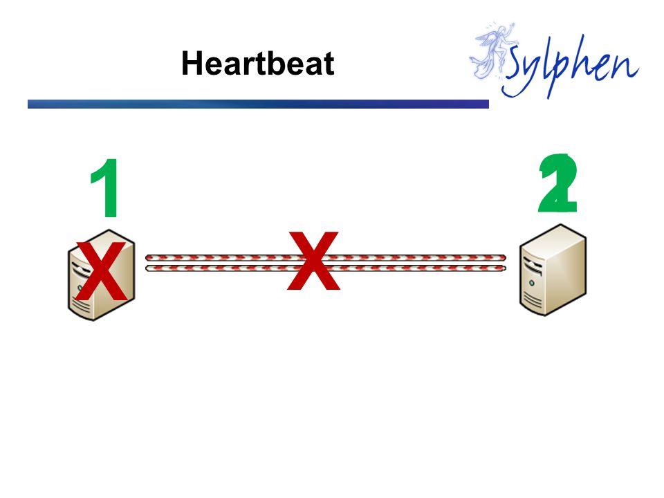 Heartbeat 1 2 1 X X