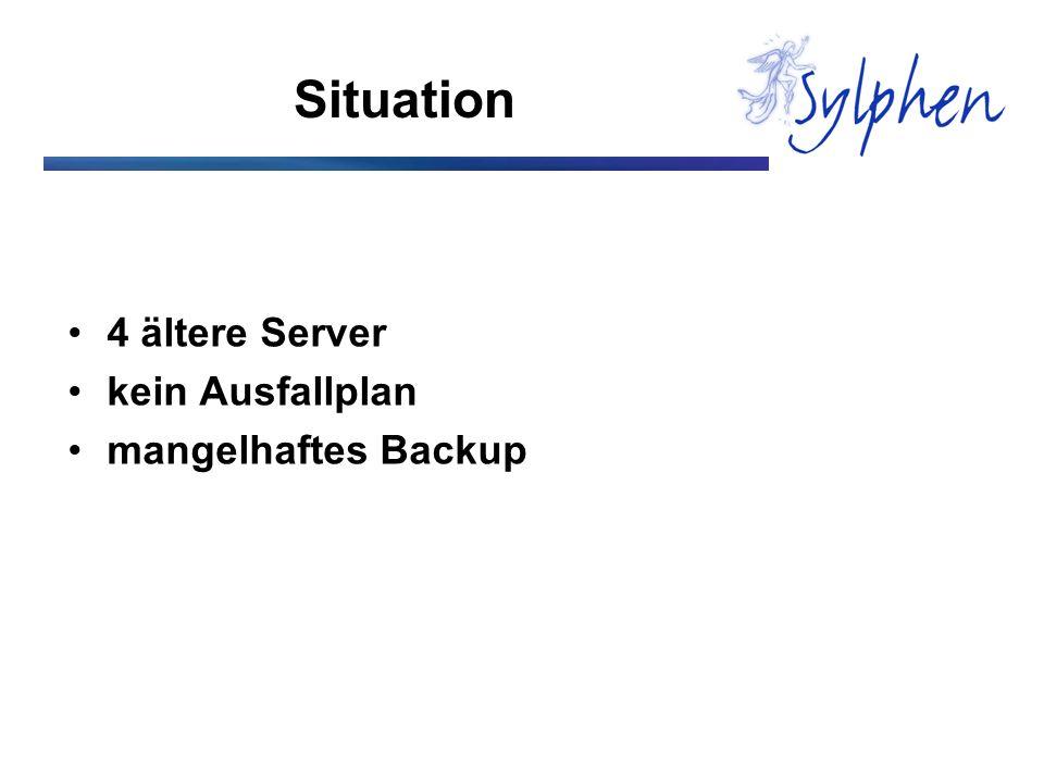 Situation 4 ältere Server kein Ausfallplan mangelhaftes Backup