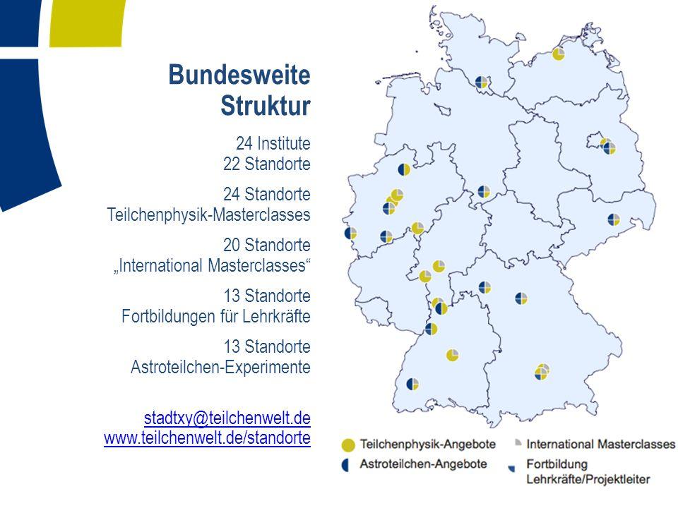 Bundesweite Struktur 24 Institute 22 Standorte 24 Standorte