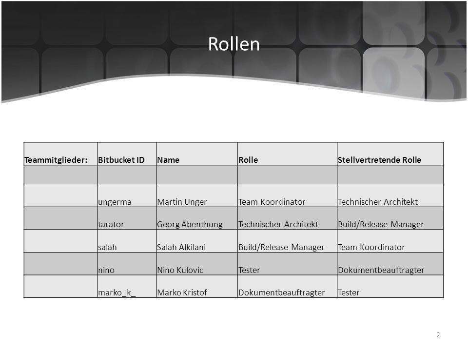 Rollen Teammitglieder: Bitbucket ID Name Rolle Stellvertretende Rolle