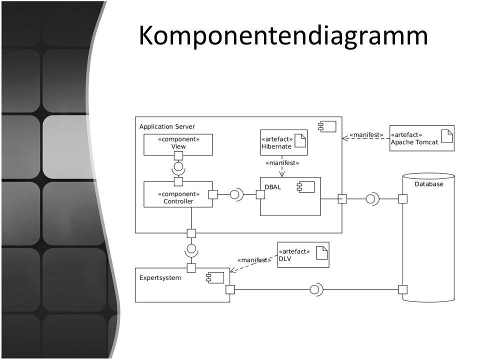 Komponentendiagramm