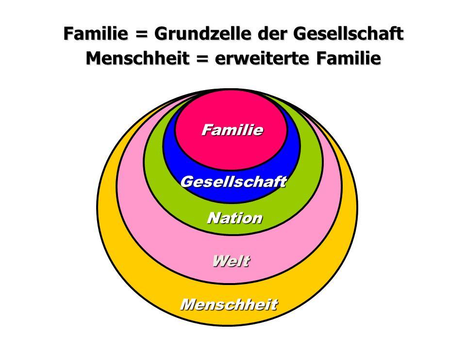 Familie = Grundzelle der Gesellschaft Menschheit = erweiterte Familie