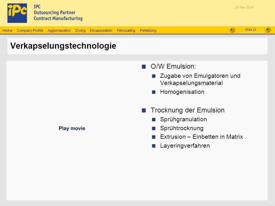 Verkapselungstechnologie
