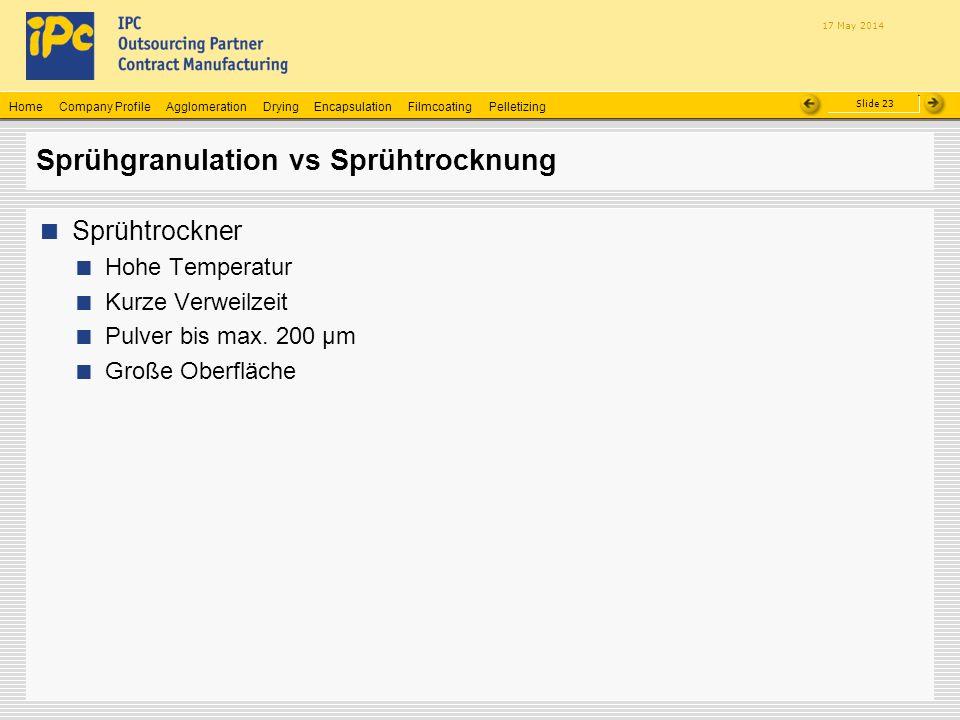 Sprühgranulation vs Sprühtrocknung