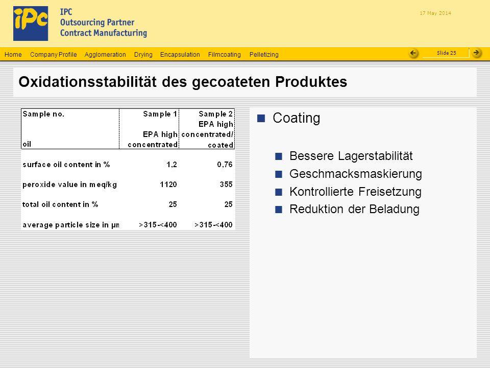Oxidationsstabilität des gecoateten Produktes