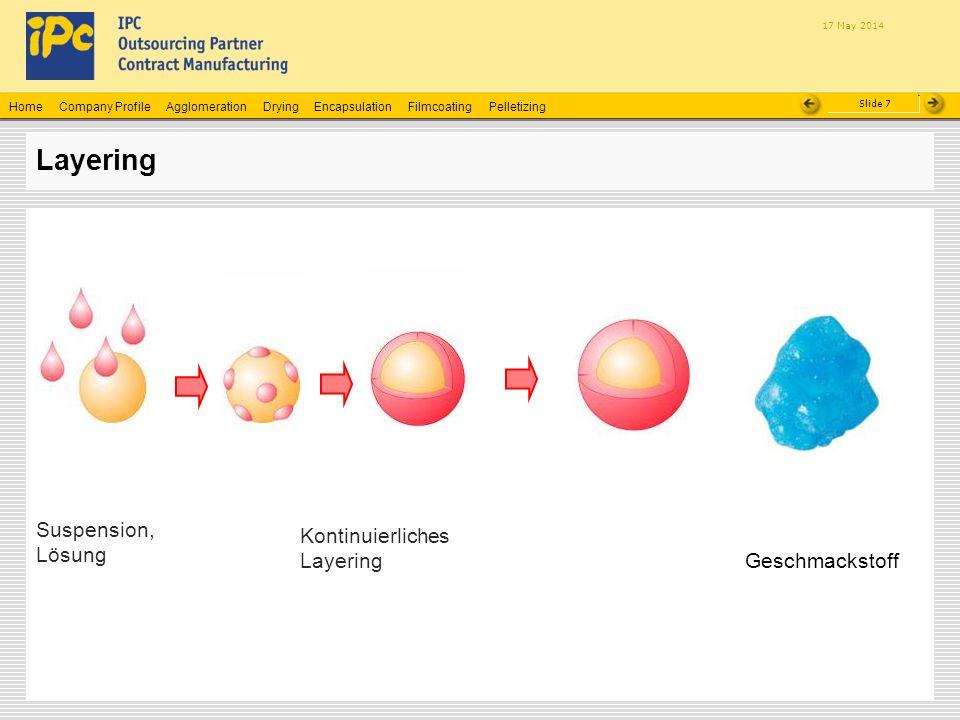 Layering Suspension, Lösung Kontinuierliches Layering Geschmackstoff