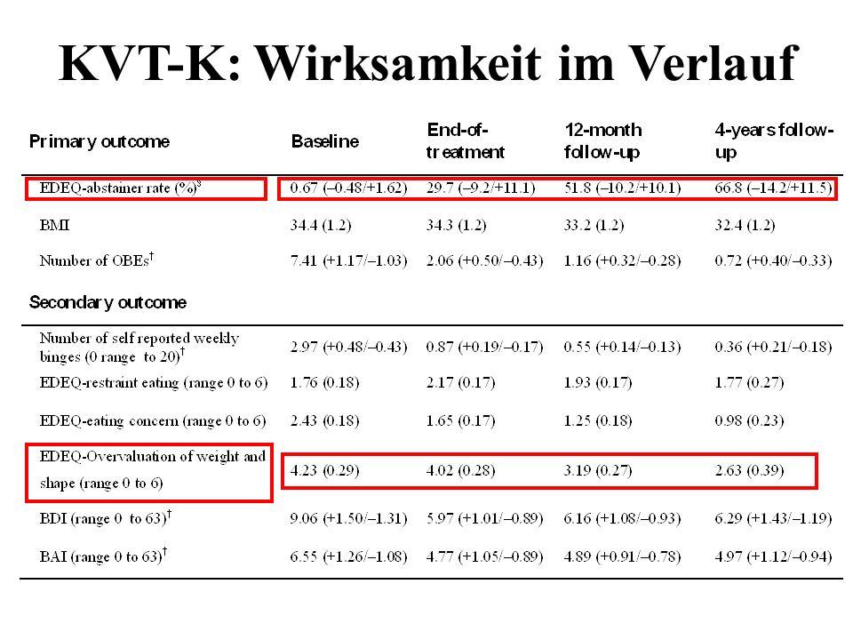 KVT-K: Wirksamkeit im Verlauf