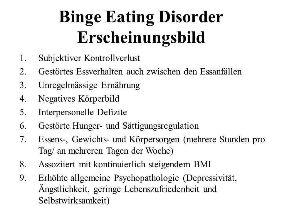 Binge Eating Disorder Erscheinungsbild