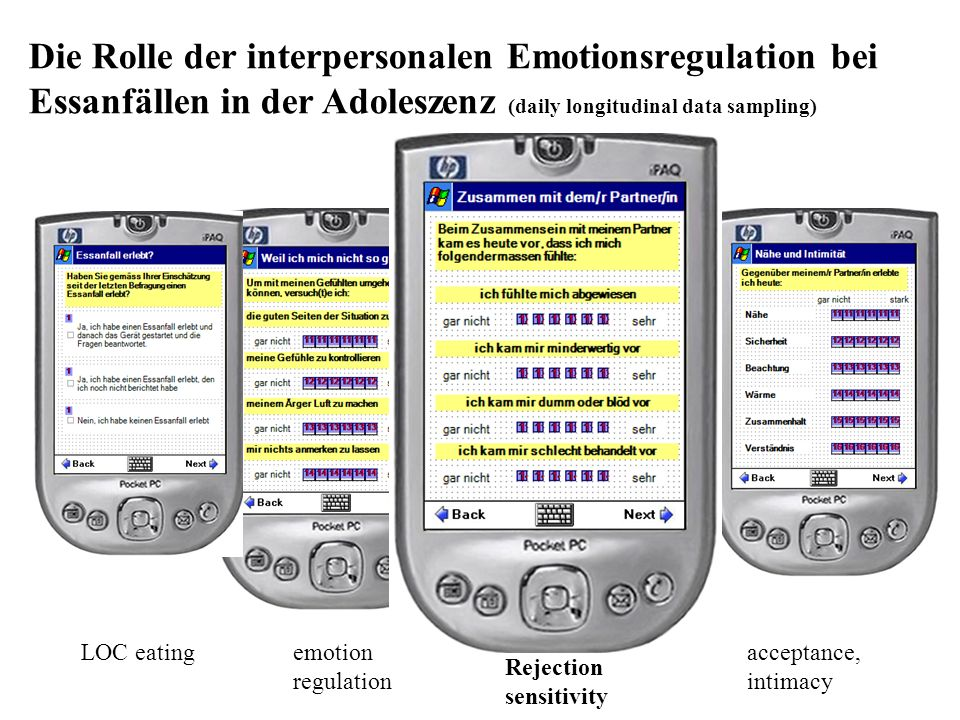 Die Rolle der interpersonalen Emotionsregulation bei Essanfällen in der Adoleszenz (daily longitudinal data sampling)