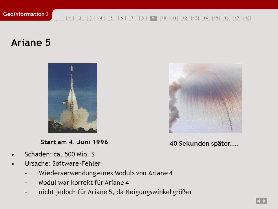 Ariane 5 Schaden: ca. 500 Mio. $ Ursache: Software-Fehler