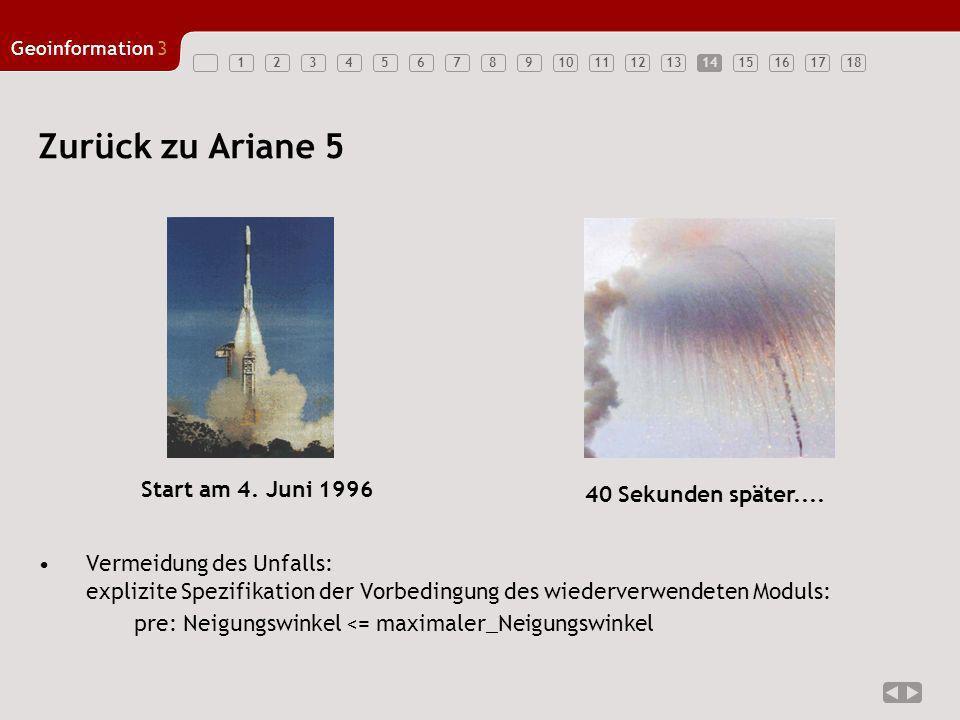 14 Zurück zu Ariane 5. Vermeidung des Unfalls: explizite Spezifikation der Vorbedingung des wiederverwendeten Moduls:
