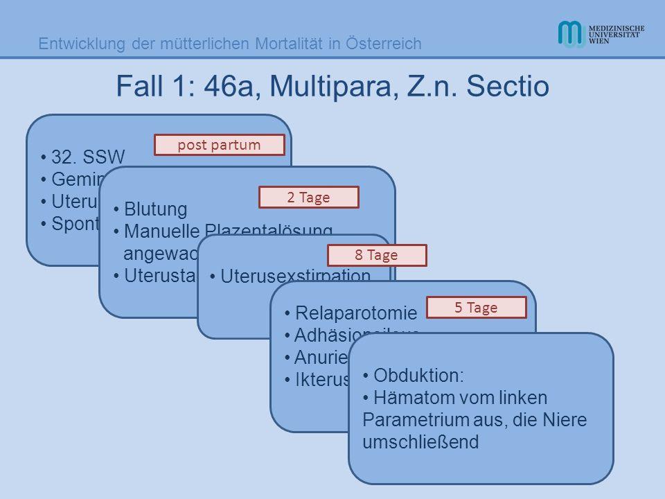 Fall 1: 46a, Multipara, Z.n. Sectio