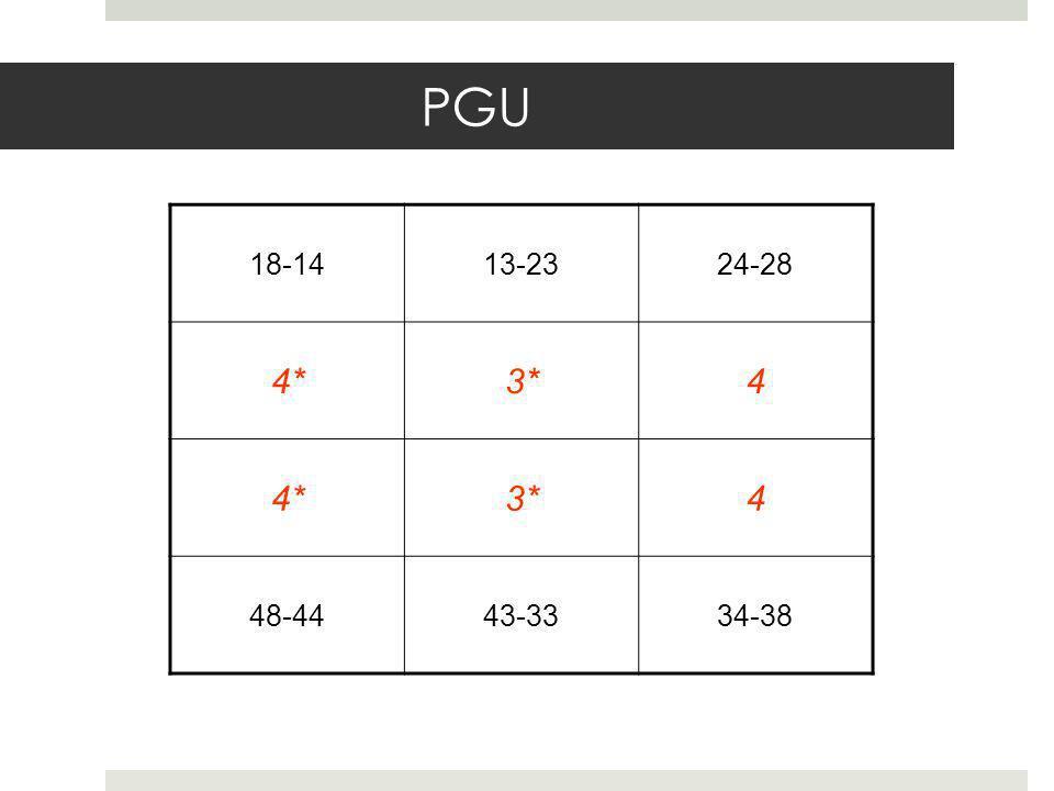 PGU 18-14 13-23 24-28 4* 3* 4 48-44 43-33 34-38