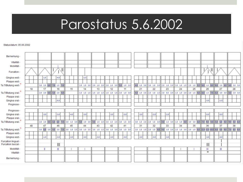 Parostatus 5.6.2002 I II I II I I I I III III I -