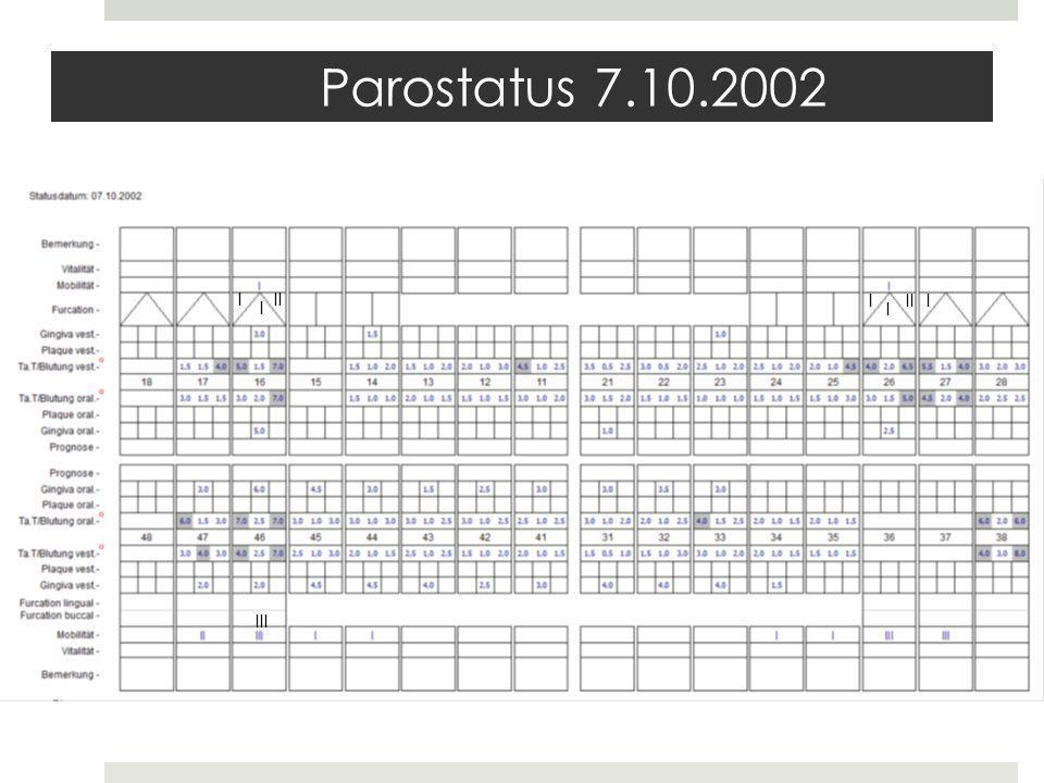 Parostatus 7.10.2002 I II I II I I I III