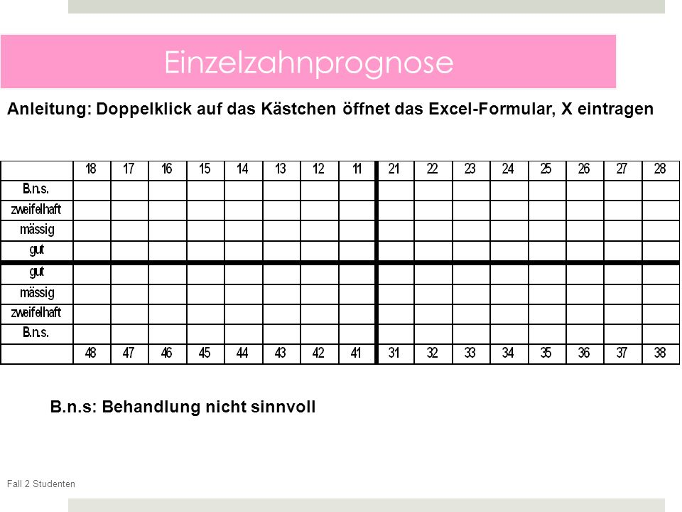 Einzelzahnprognose Anleitung: Doppelklick auf das Kästchen öffnet das Excel-Formular, X eintragen. B.n.s: Behandlung nicht sinnvoll.