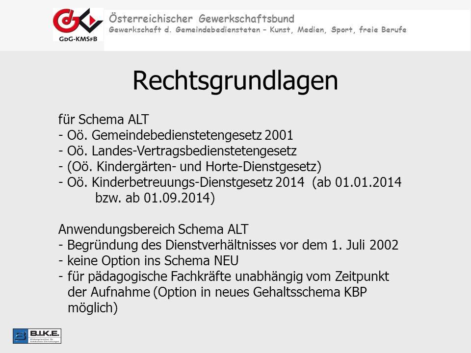 Rechtsgrundlagen für Schema ALT - Oö. Gemeindebedienstetengesetz 2001