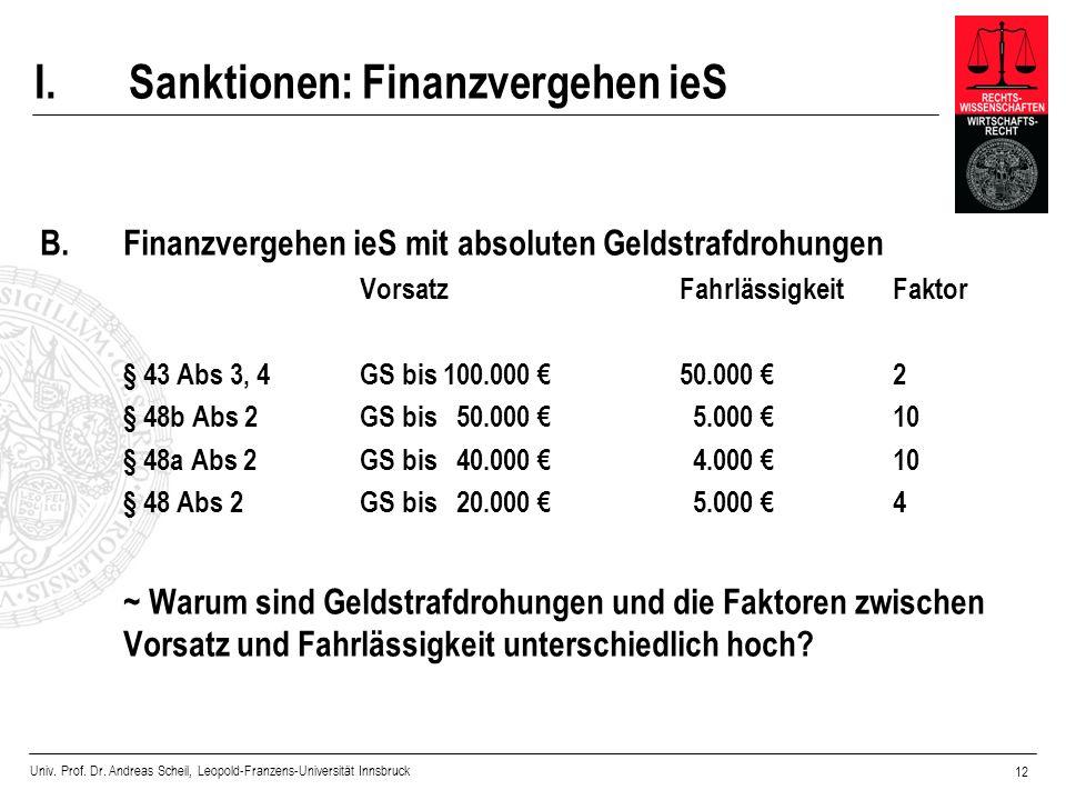 I. Sanktionen: Finanzvergehen ieS