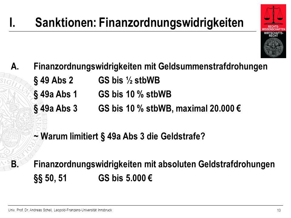 I. Sanktionen: Finanzordnungswidrigkeiten