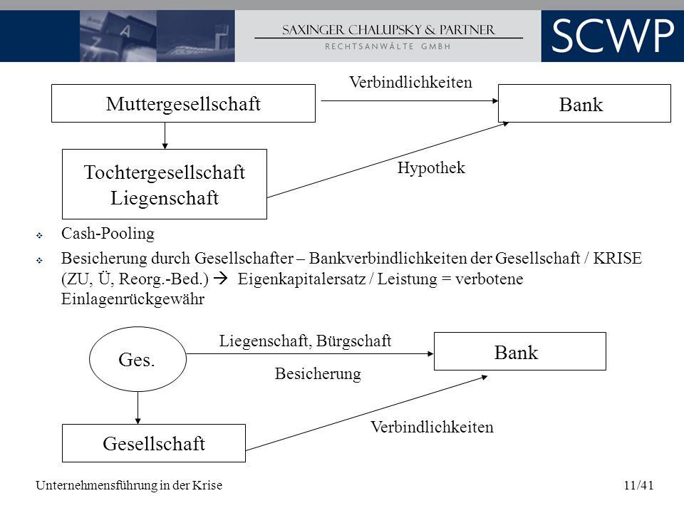 Muttergesellschaft Bank Tochtergesellschaft Liegenschaft Ges. Bank