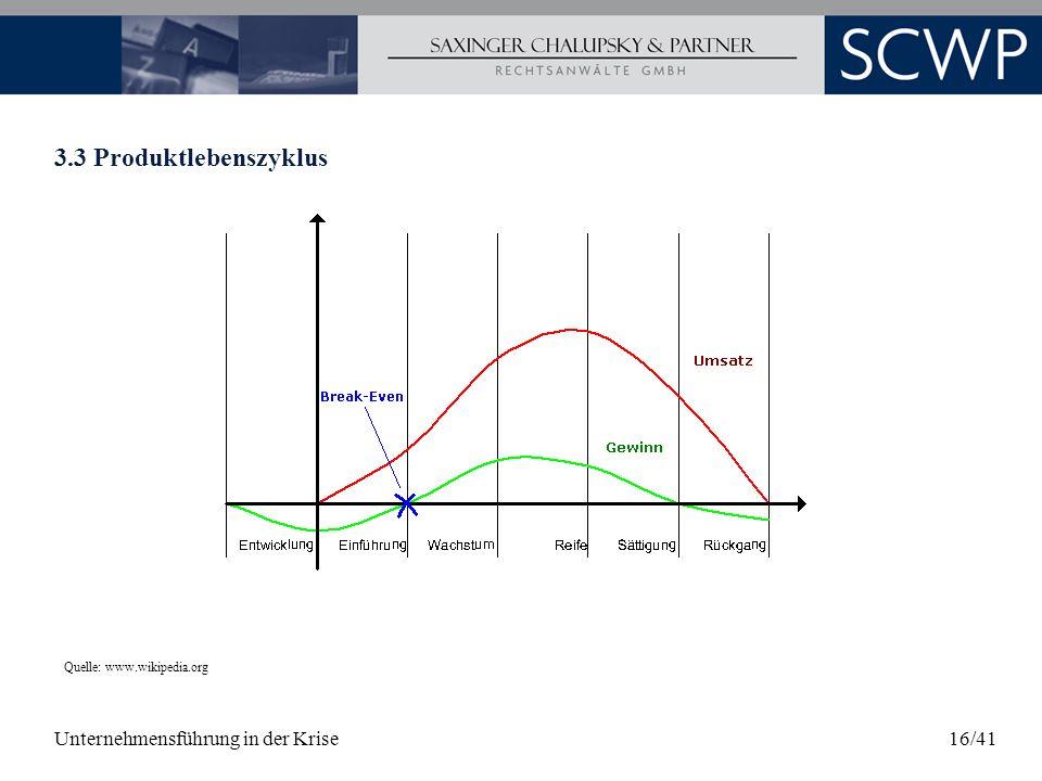 3.3 Produktlebenszyklus Unternehmensführung in der Krise
