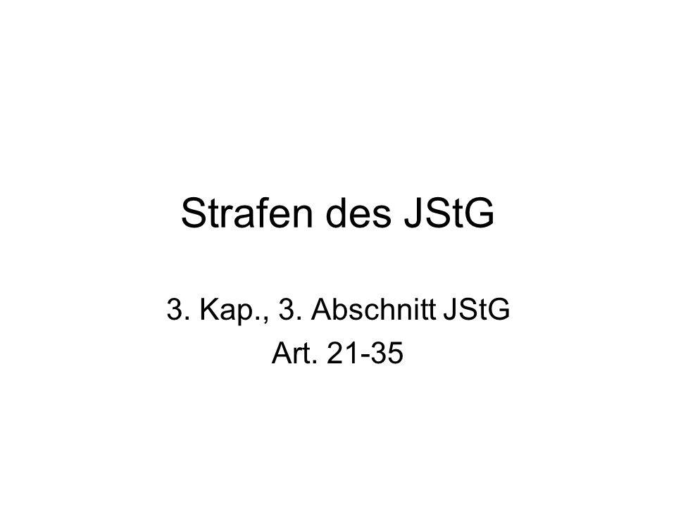 3. Kap., 3. Abschnitt JStG Art. 21-35