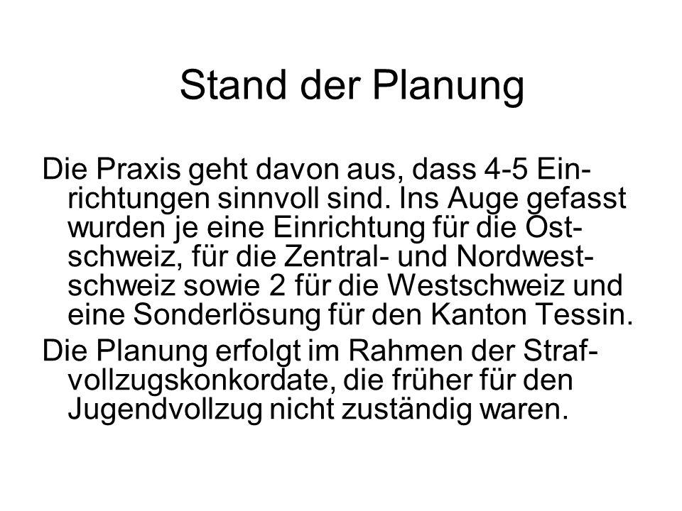 Stand der Planung